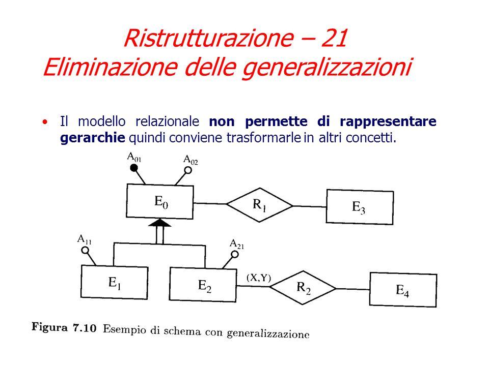 Ristrutturazione – 21 Eliminazione delle generalizzazioni