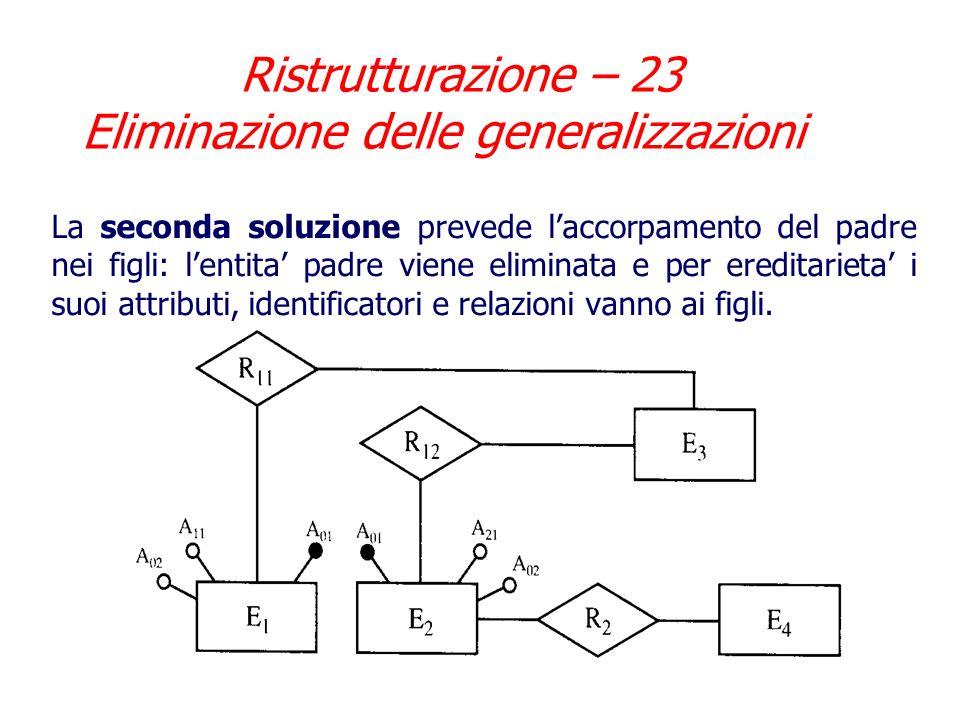 Ristrutturazione – 23 Eliminazione delle generalizzazioni
