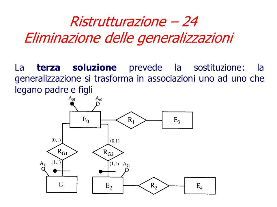 Ristrutturazione – 24 Eliminazione delle generalizzazioni