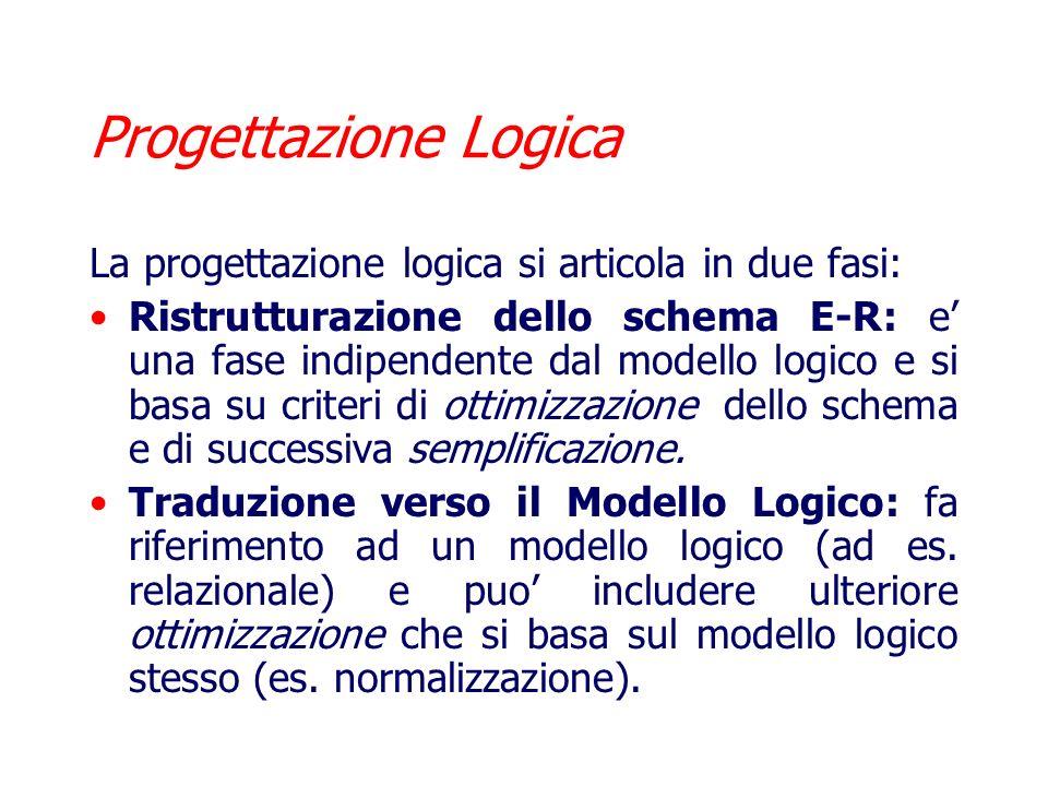 Progettazione Logica La progettazione logica si articola in due fasi: