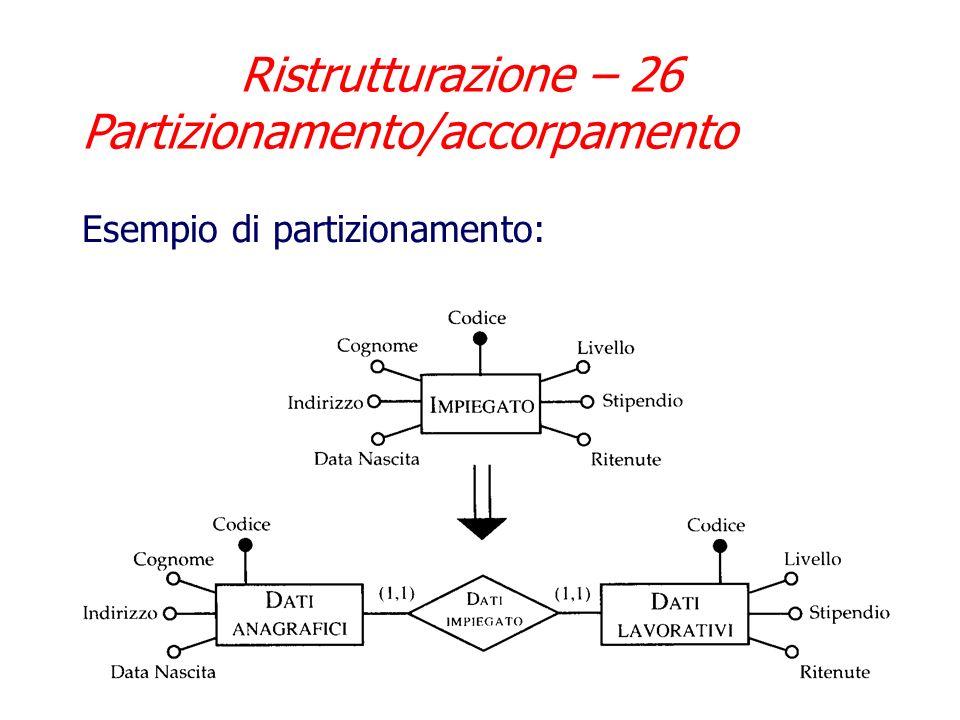 Ristrutturazione – 26 Partizionamento/accorpamento