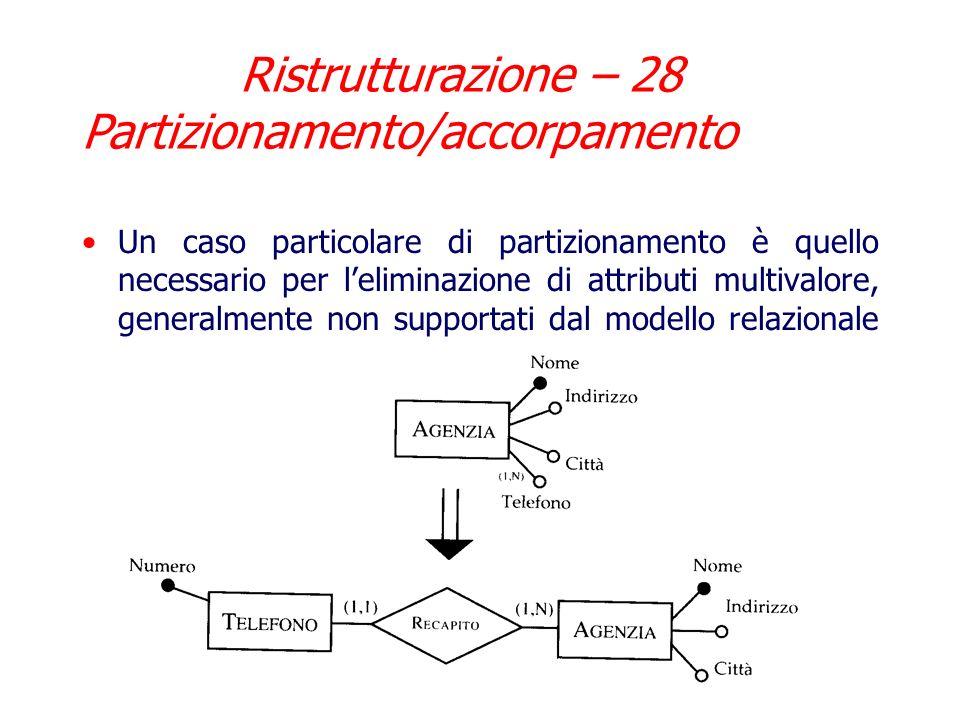Ristrutturazione – 28 Partizionamento/accorpamento