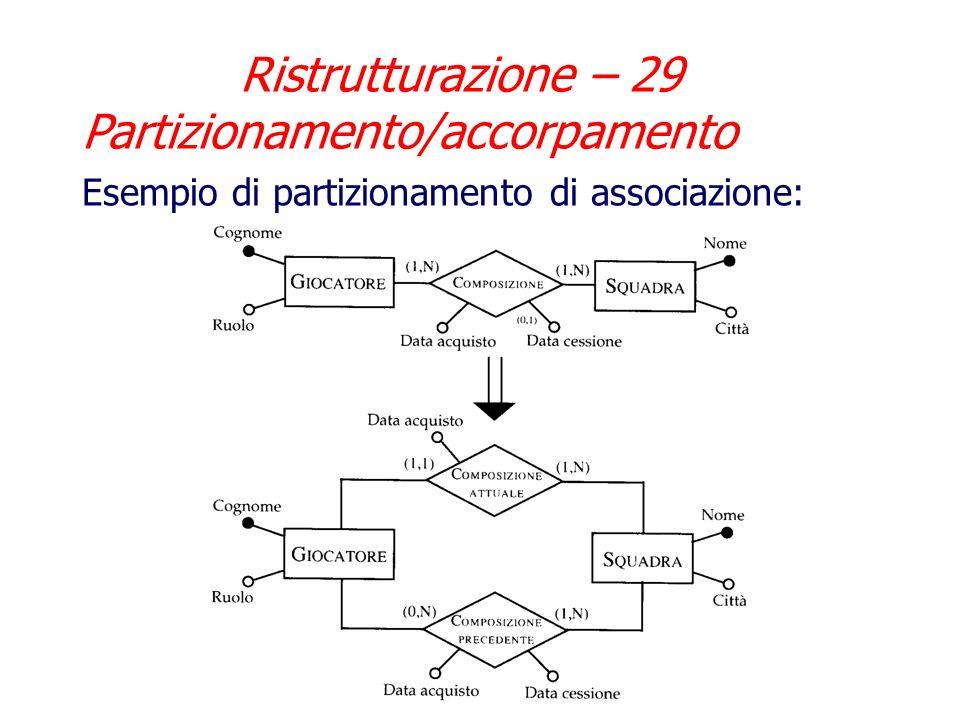 Ristrutturazione – 29 Partizionamento/accorpamento