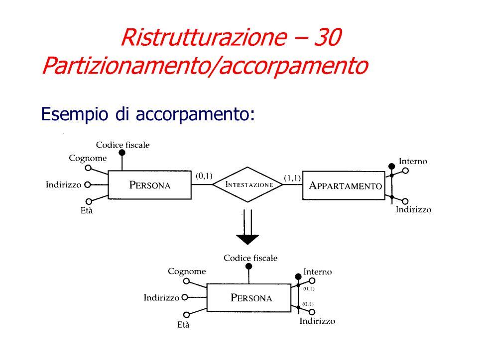 Ristrutturazione – 30 Partizionamento/accorpamento