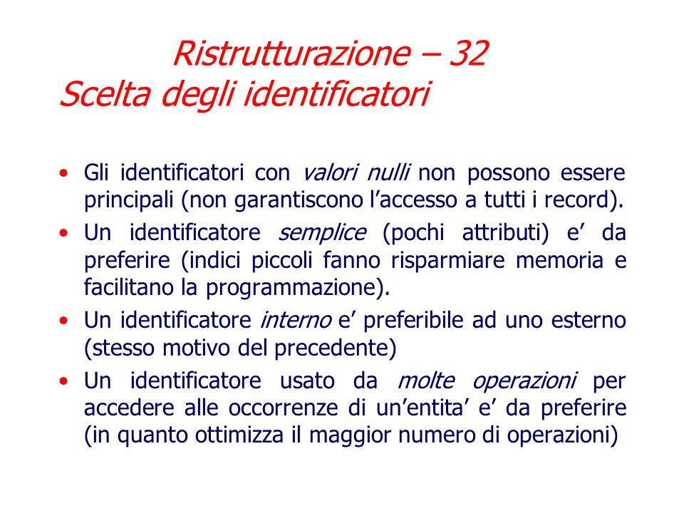 Ristrutturazione – 32 Scelta degli identificatori