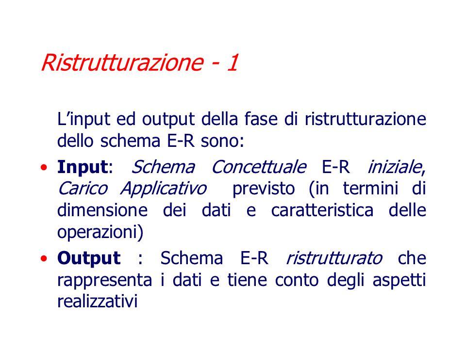 Ristrutturazione - 1L'input ed output della fase di ristrutturazione dello schema E-R sono: