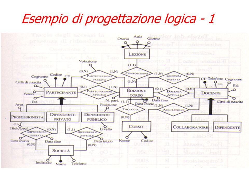 Esempio di progettazione logica - 1