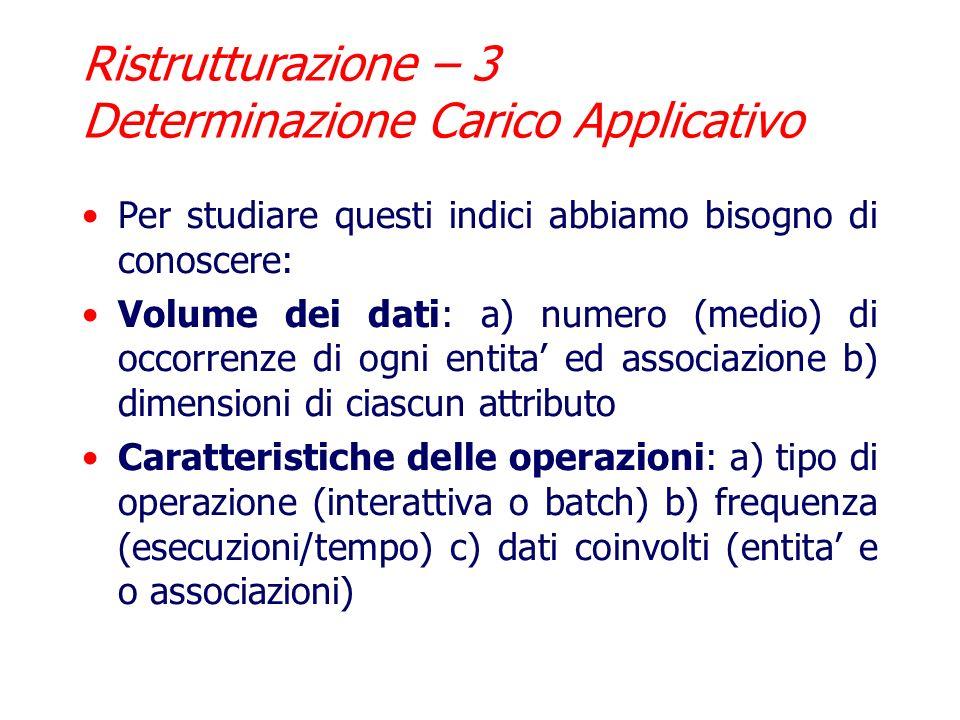 Ristrutturazione – 3 Determinazione Carico Applicativo