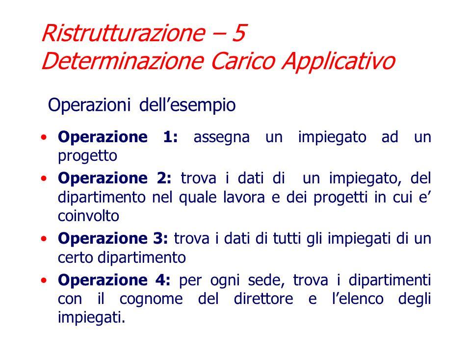 Ristrutturazione – 5 Determinazione Carico Applicativo