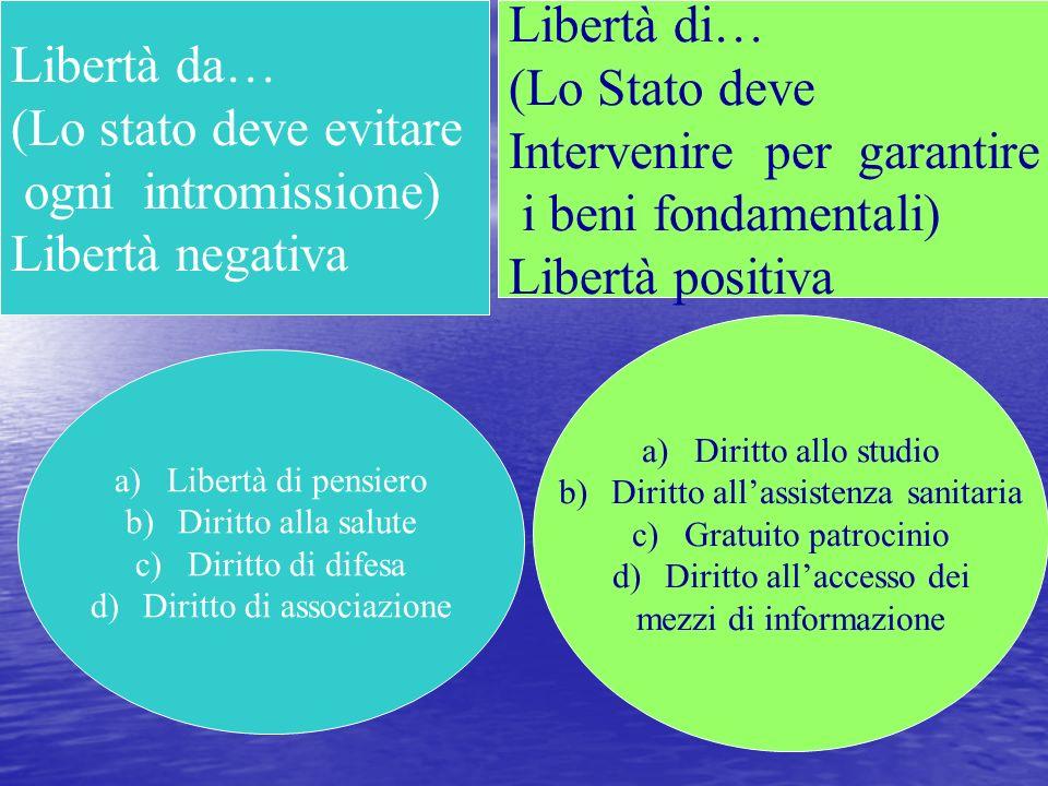 Intervenire per garantire i beni fondamentali) Libertà positiva
