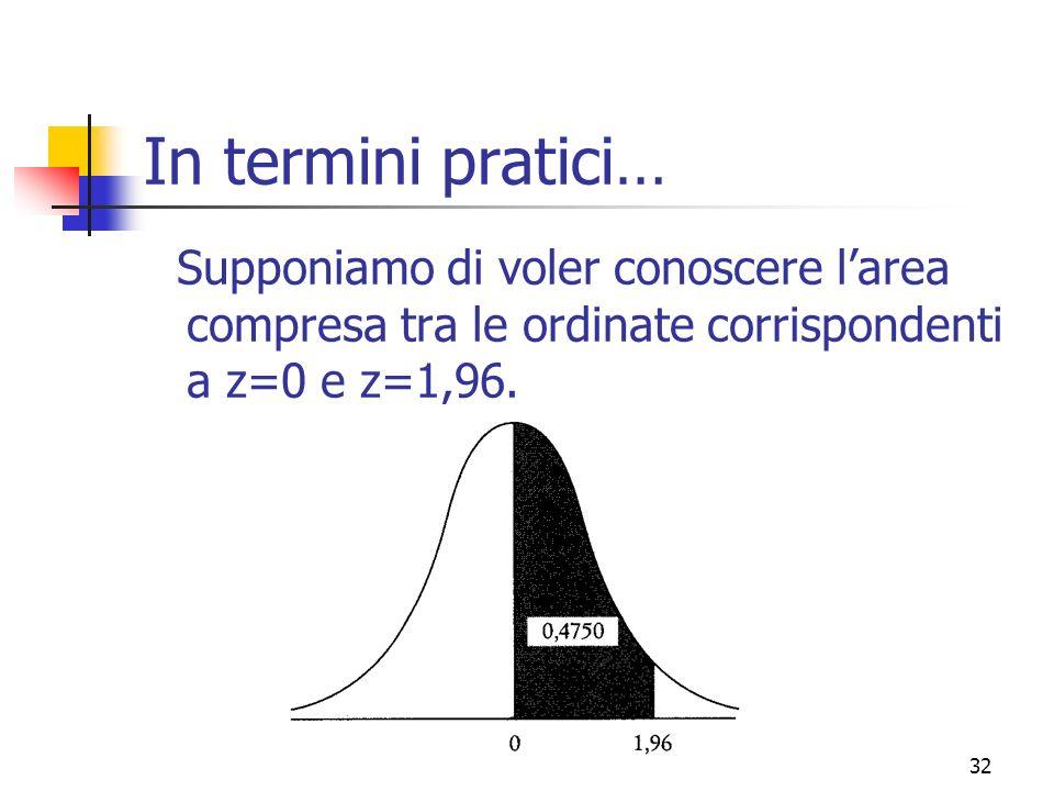 In termini pratici…Supponiamo di voler conoscere l'area compresa tra le ordinate corrispondenti a z=0 e z=1,96.