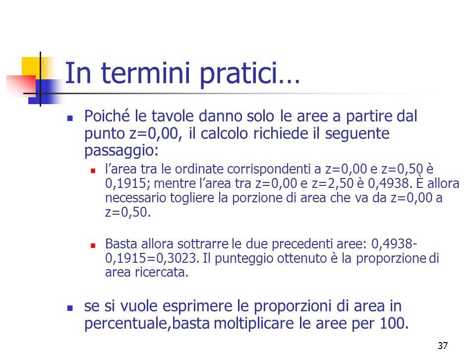 In termini pratici… Poiché le tavole danno solo le aree a partire dal punto z=0,00, il calcolo richiede il seguente passaggio: