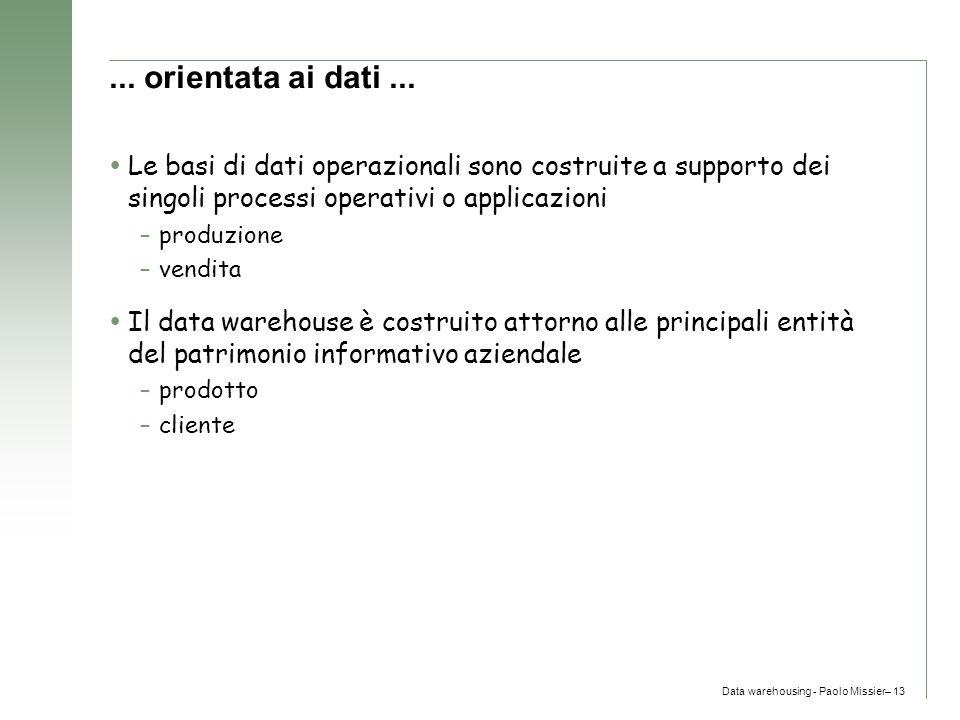 ... orientata ai dati ... Le basi di dati operazionali sono costruite a supporto dei singoli processi operativi o applicazioni.