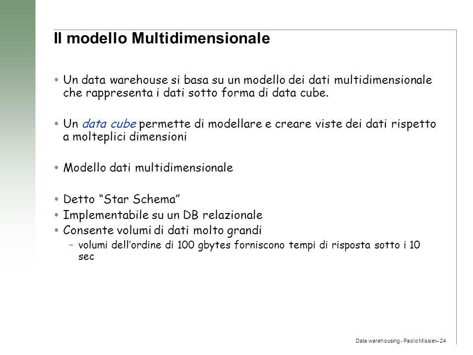 Il modello Multidimensionale