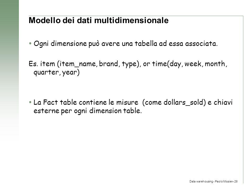 Modello dei dati multidimensionale