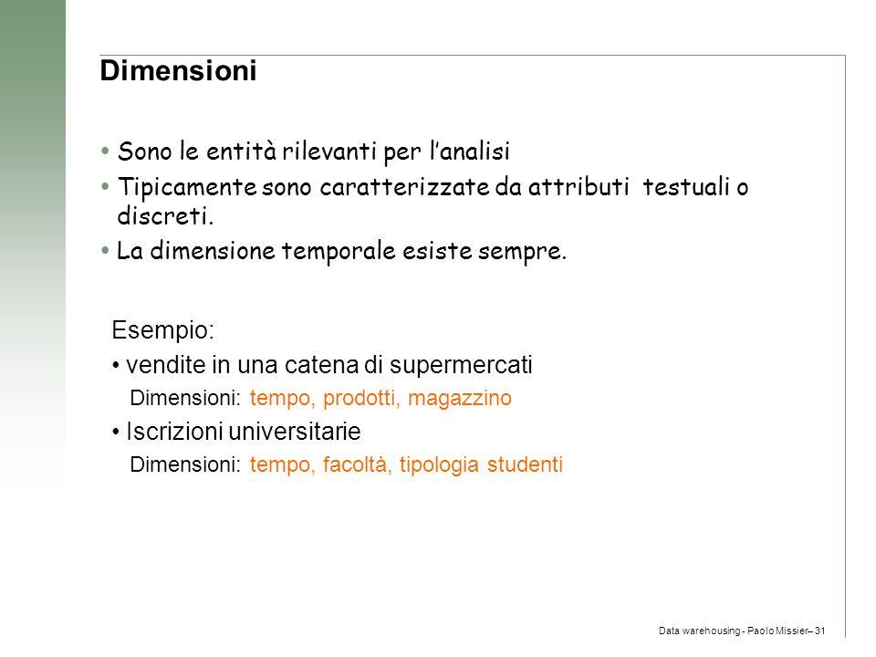 Dimensioni Sono le entità rilevanti per l'analisi