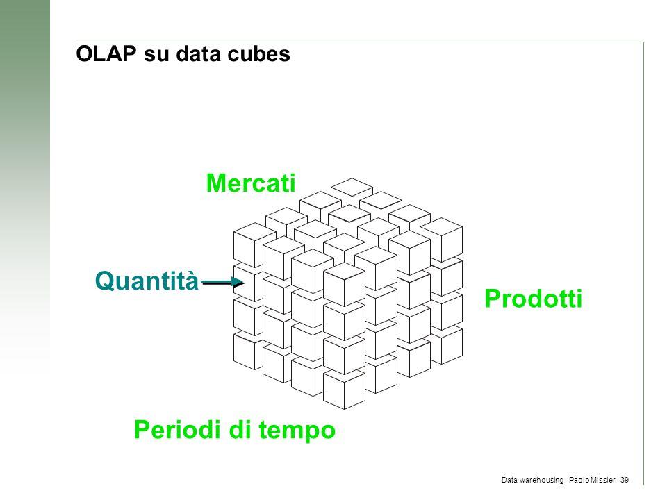 OLAP su data cubes Mercati Quantità Prodotti Vendite Periodi di tempo