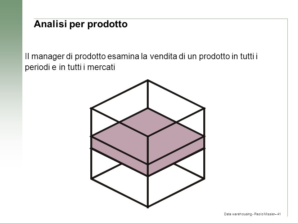 Analisi per prodotto Il manager di prodotto esamina la vendita di un prodotto in tutti i periodi e in tutti i mercati.