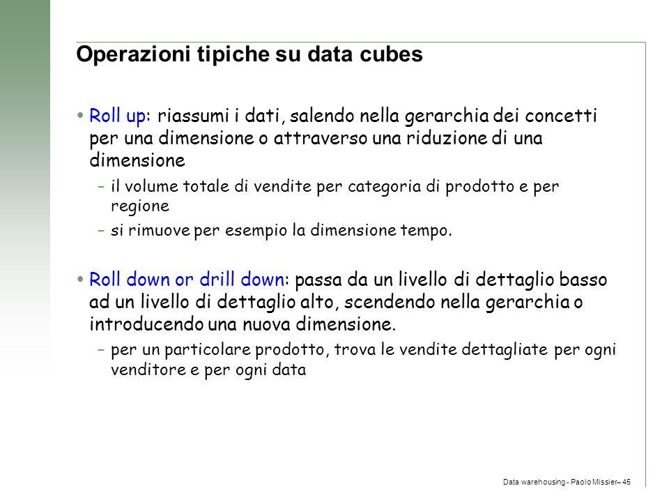Operazioni tipiche su data cubes