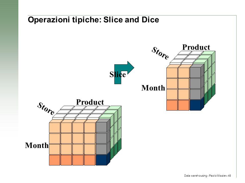 Operazioni tipiche: Slice and Dice