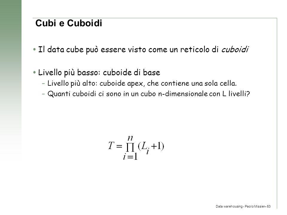 Cubi e Cuboidi Il data cube può essere visto come un reticolo di cuboidi. Livello più basso: cuboide di base.