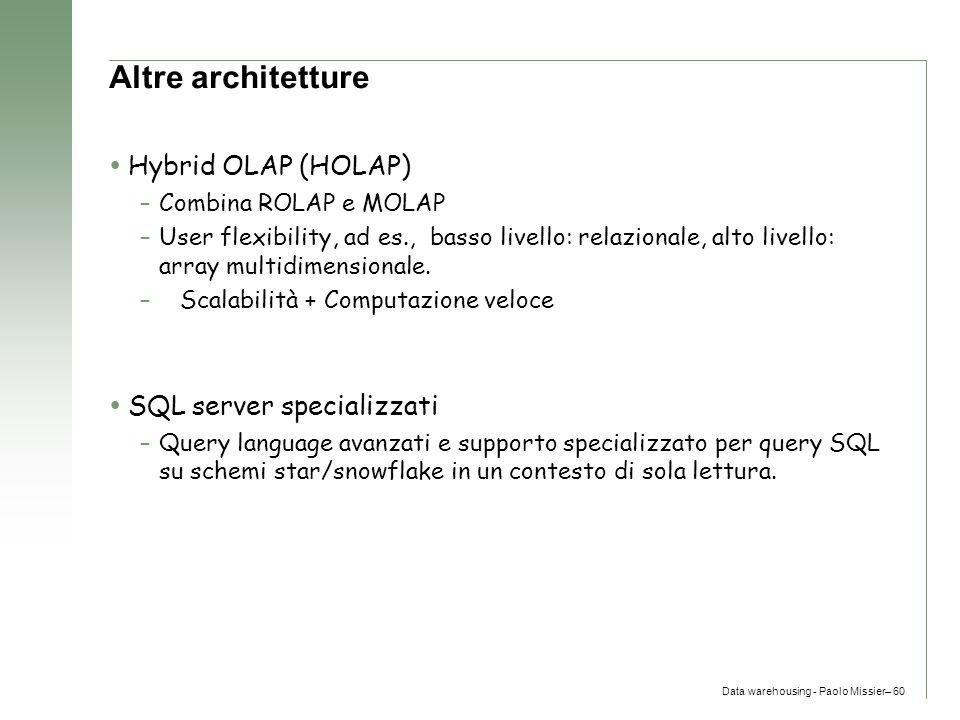 Altre architetture Hybrid OLAP (HOLAP) SQL server specializzati