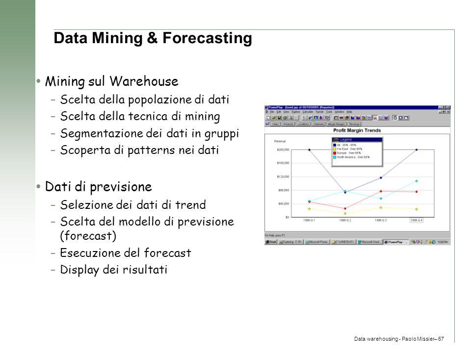 Data Mining & Forecasting