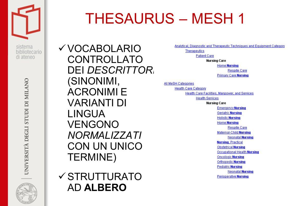 THESAURUS – MESH 1 Vocabolario controllato dei descrittori (sinonimi, acronimi e varianti di lingua vengono normalizzati con un unico termine)