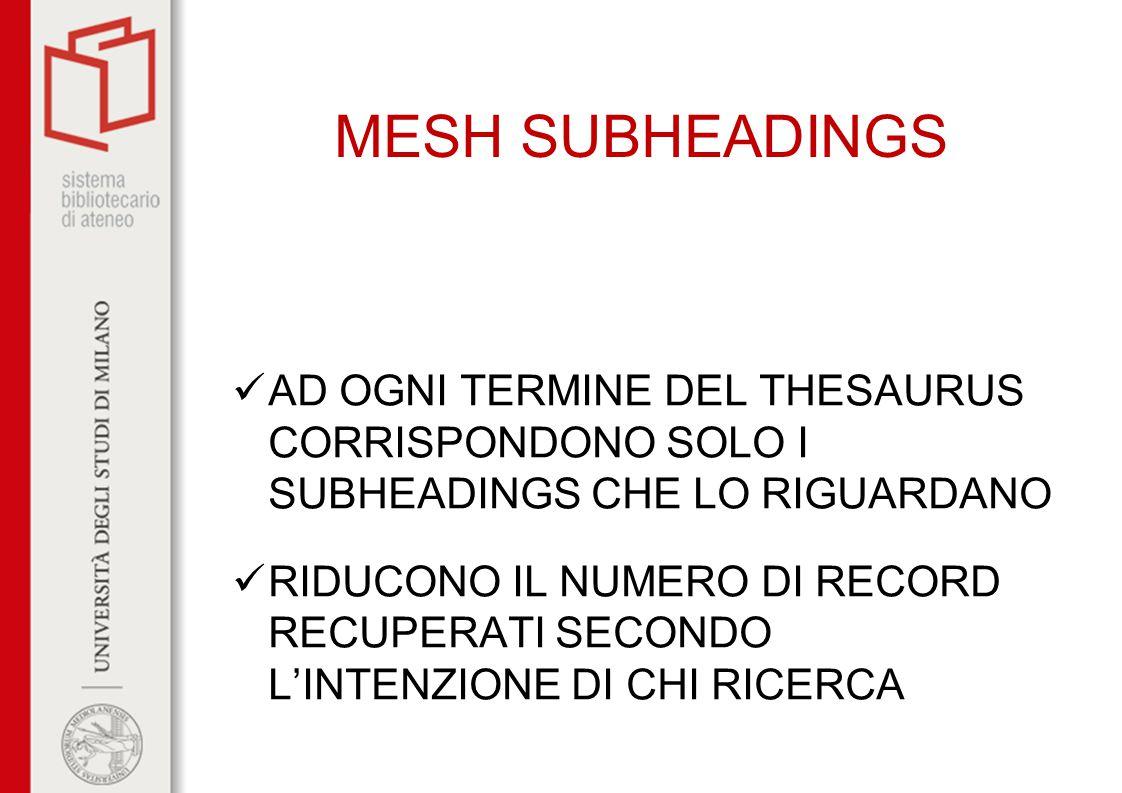 MESH SUBHEADINGS Ad ogni termine del thesaurus corrispondono solo i subheadings che lo riguardano.
