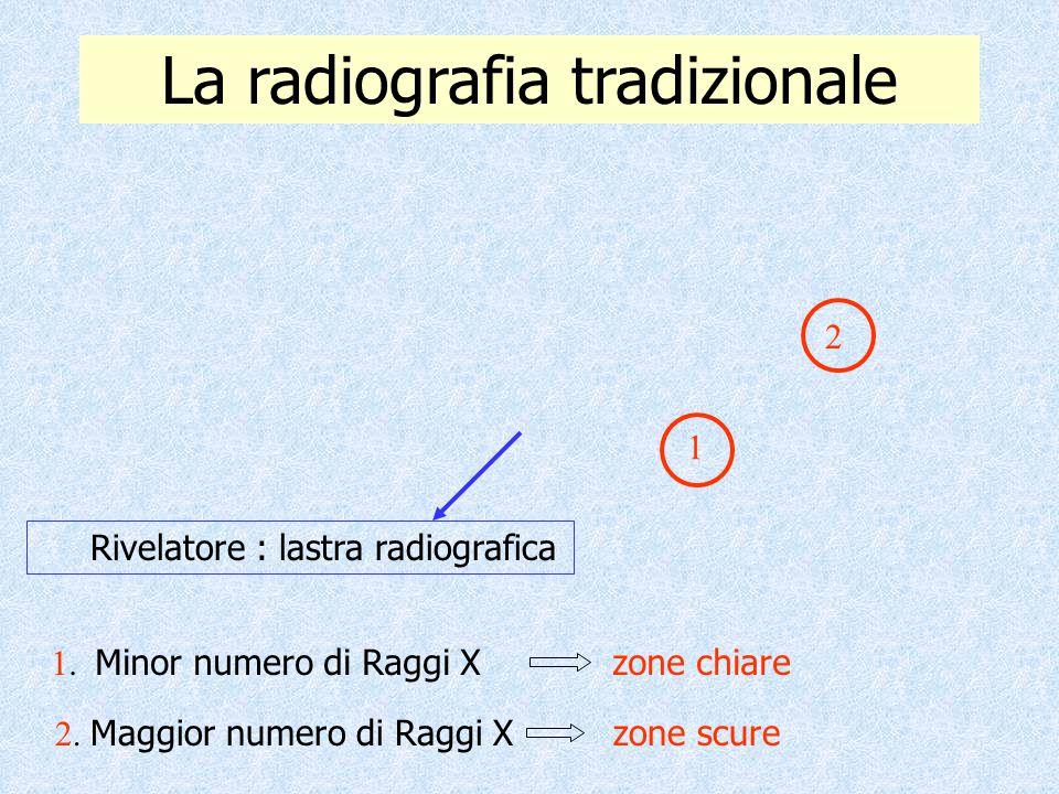 La radiografia tradizionale