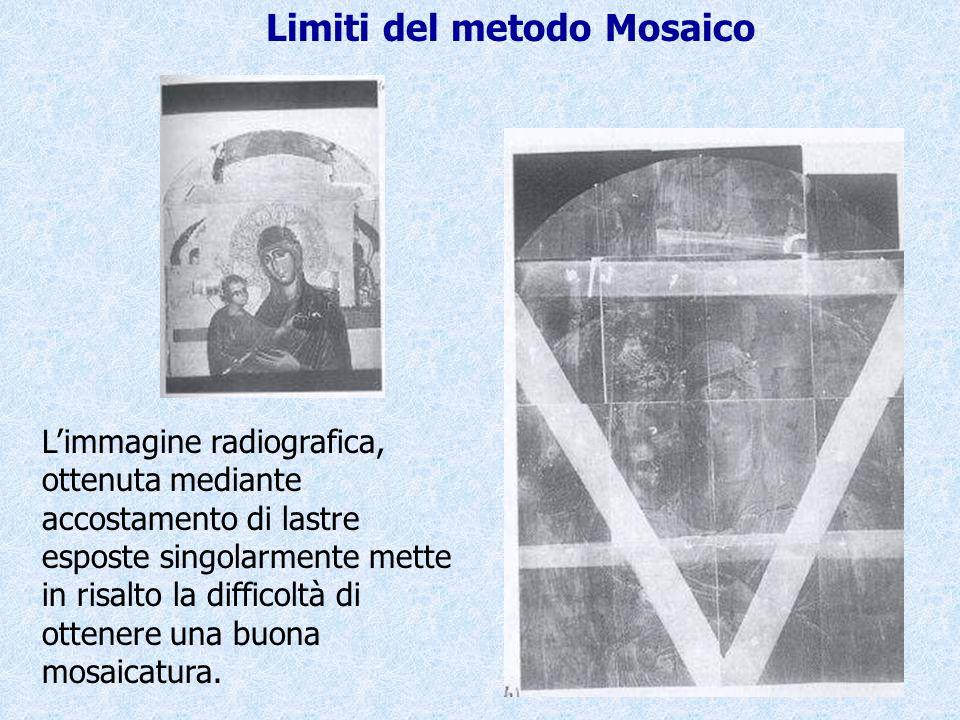 Limiti del metodo Mosaico