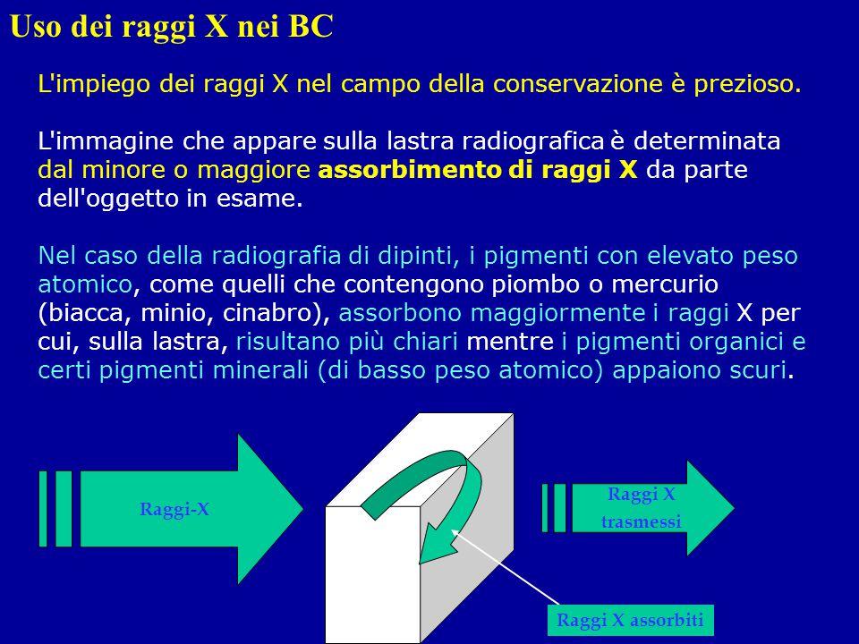 Uso dei raggi X nei BC L impiego dei raggi X nel campo della conservazione è prezioso.