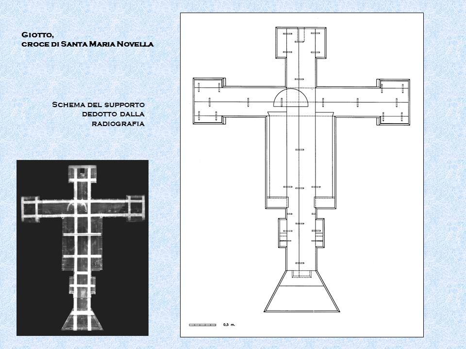 Giotto, croce di Santa Maria Novella Schema del supporto dedotto dalla radiografia