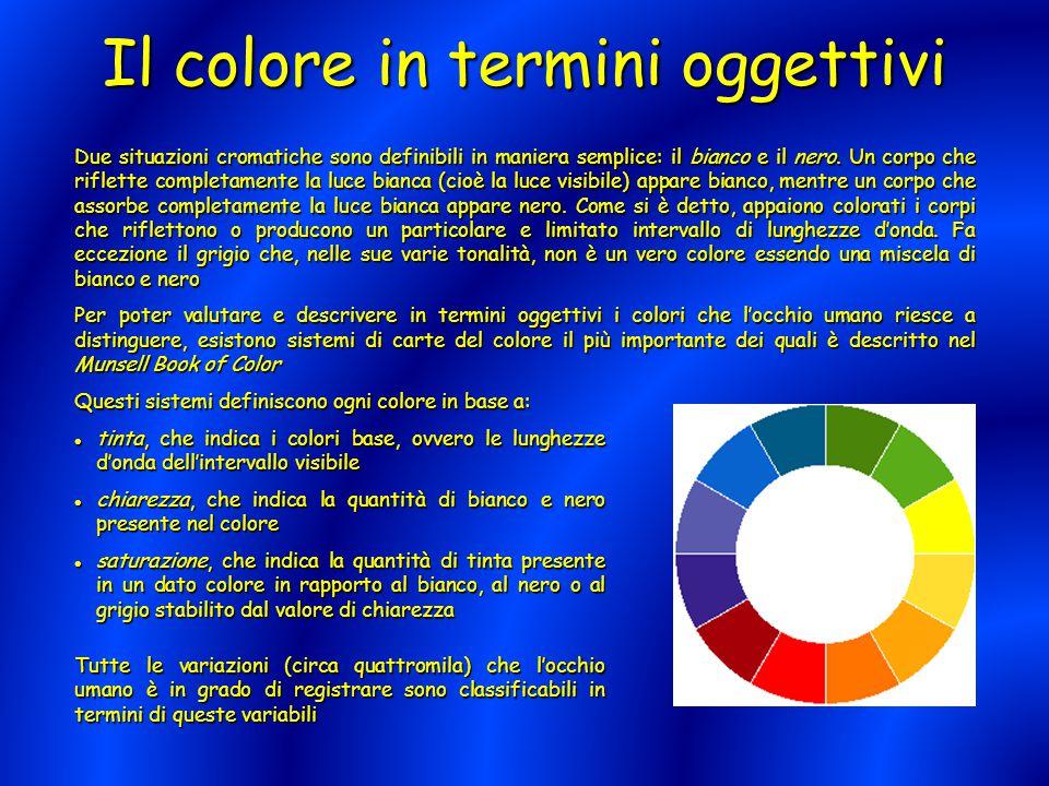 Il colore in termini oggettivi