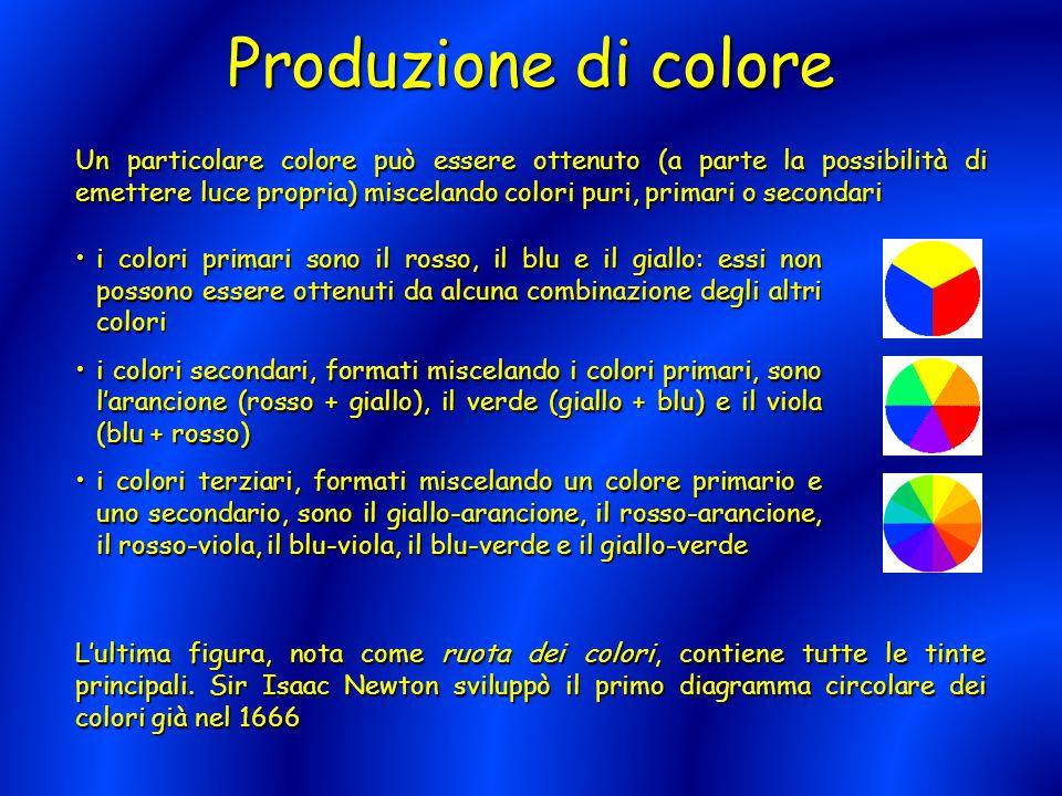 Produzione di colore