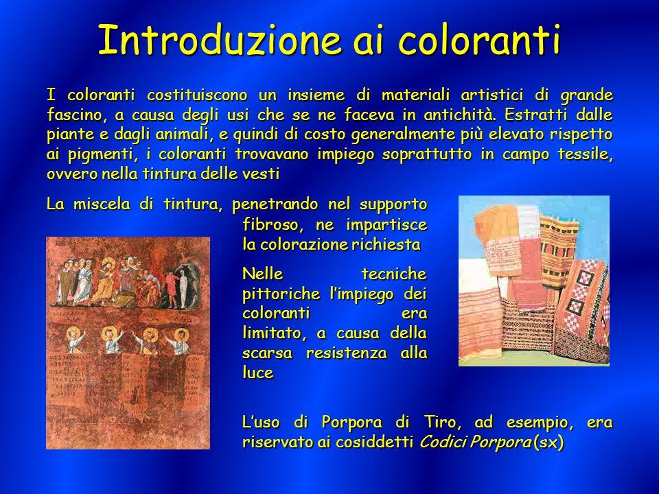 Introduzione ai coloranti