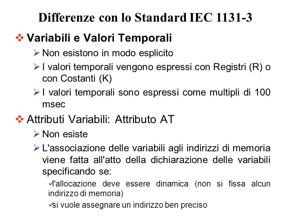 Differenze con lo Standard IEC 1131-3