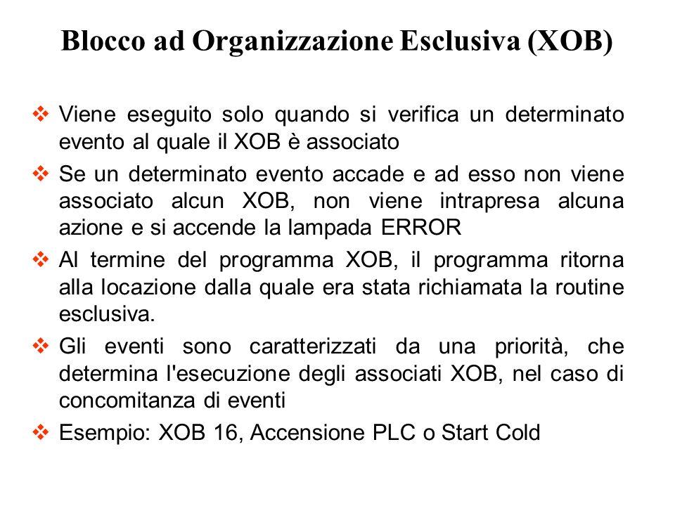 Blocco ad Organizzazione Esclusiva (XOB)