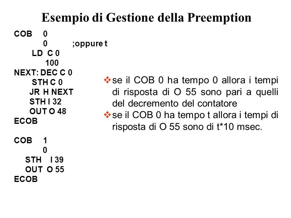 Esempio di Gestione della Preemption