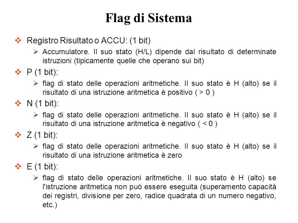Flag di Sistema Registro Risultato o ACCU: (1 bit) P (1 bit):
