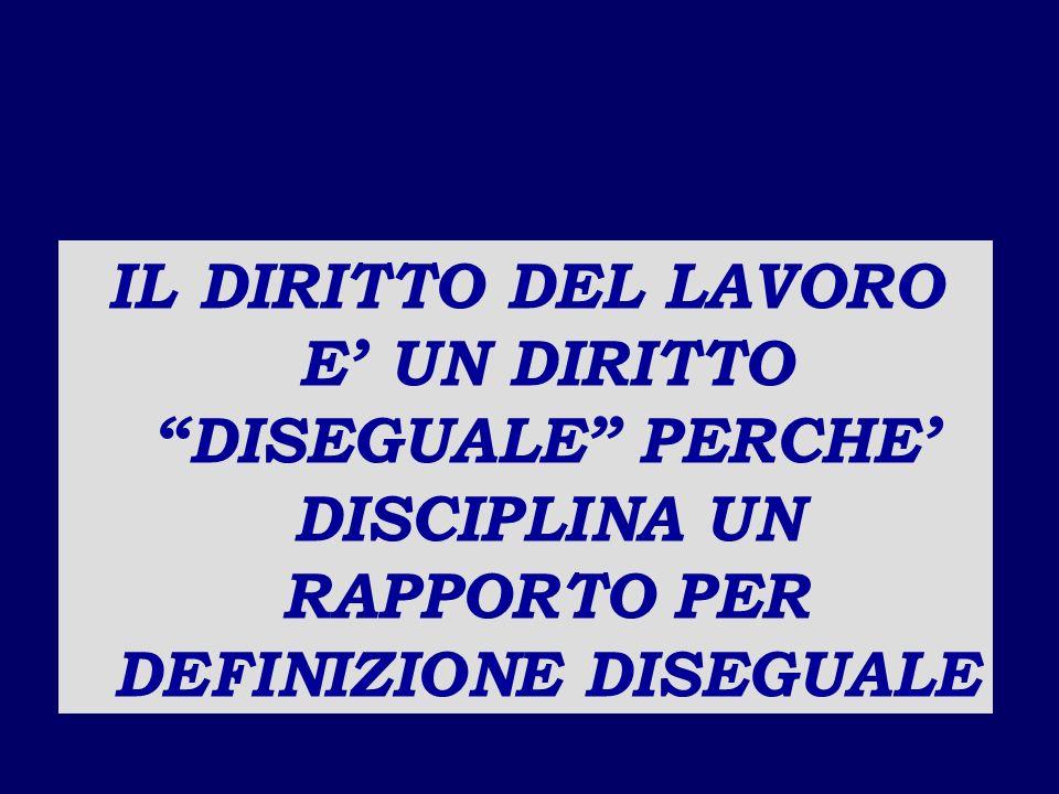 IL DIRITTO DEL LAVORO E' UN DIRITTO DISEGUALE PERCHE' DISCIPLINA UN RAPPORTO PER DEFINIZIONE DISEGUALE