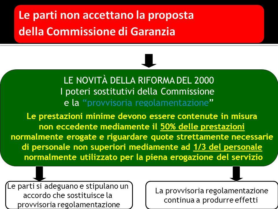 Le parti non accettano la proposta della Commissione di Garanzia