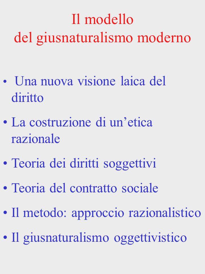 Il modello del giusnaturalismo moderno