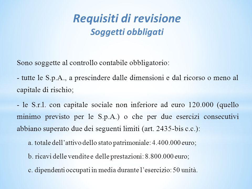 Requisiti di revisione Soggetti obbligati