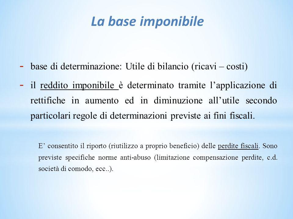 La base imponibile base di determinazione: Utile di bilancio (ricavi – costi)
