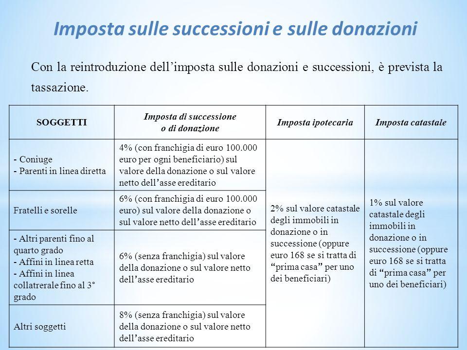 Imposta sulle successioni e sulle donazioni