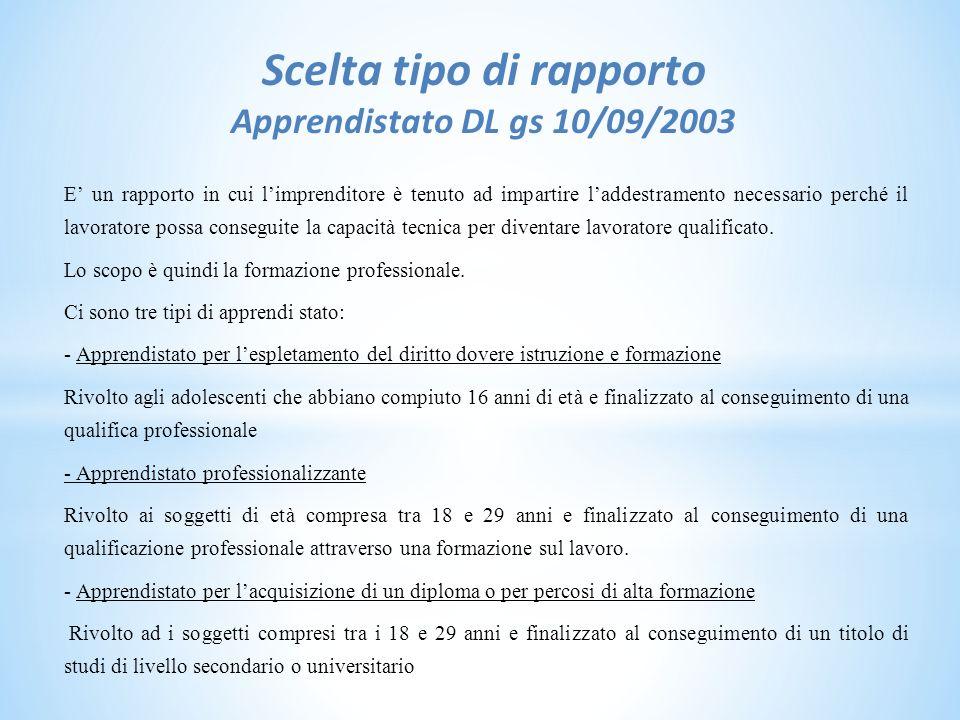 Scelta tipo di rapporto Apprendistato DL gs 10/09/2003