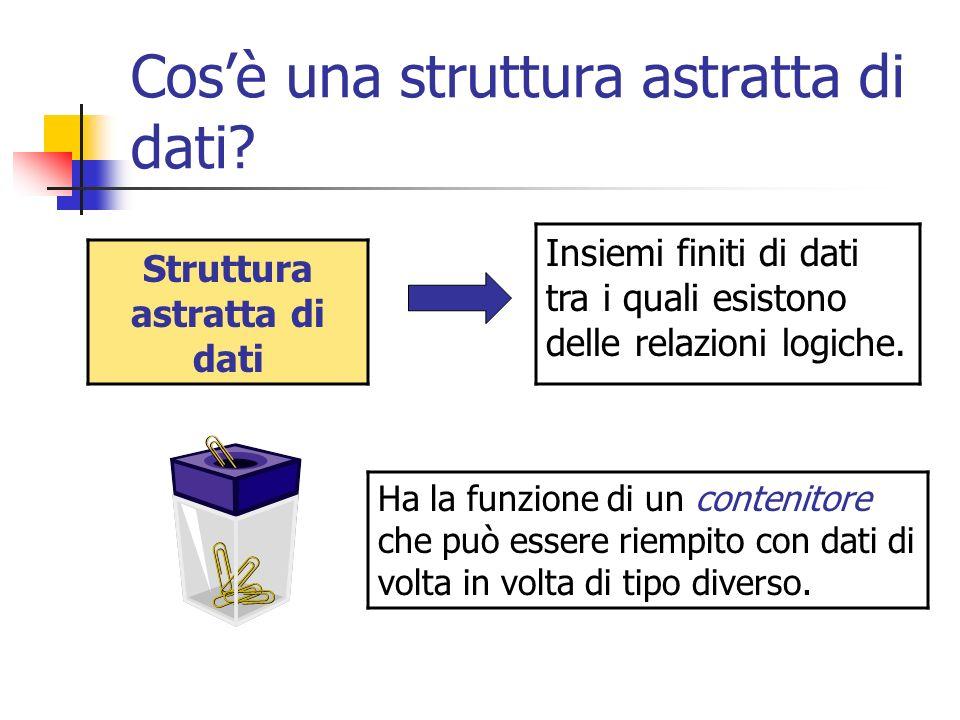 Cos'è una struttura astratta di dati
