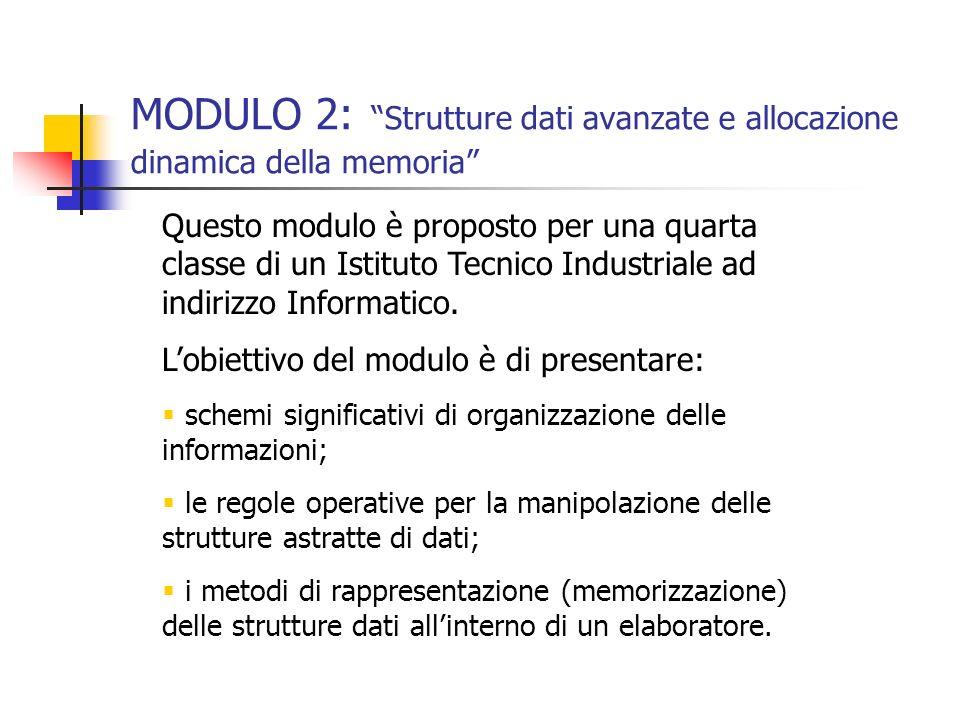 MODULO 2: Strutture dati avanzate e allocazione dinamica della memoria
