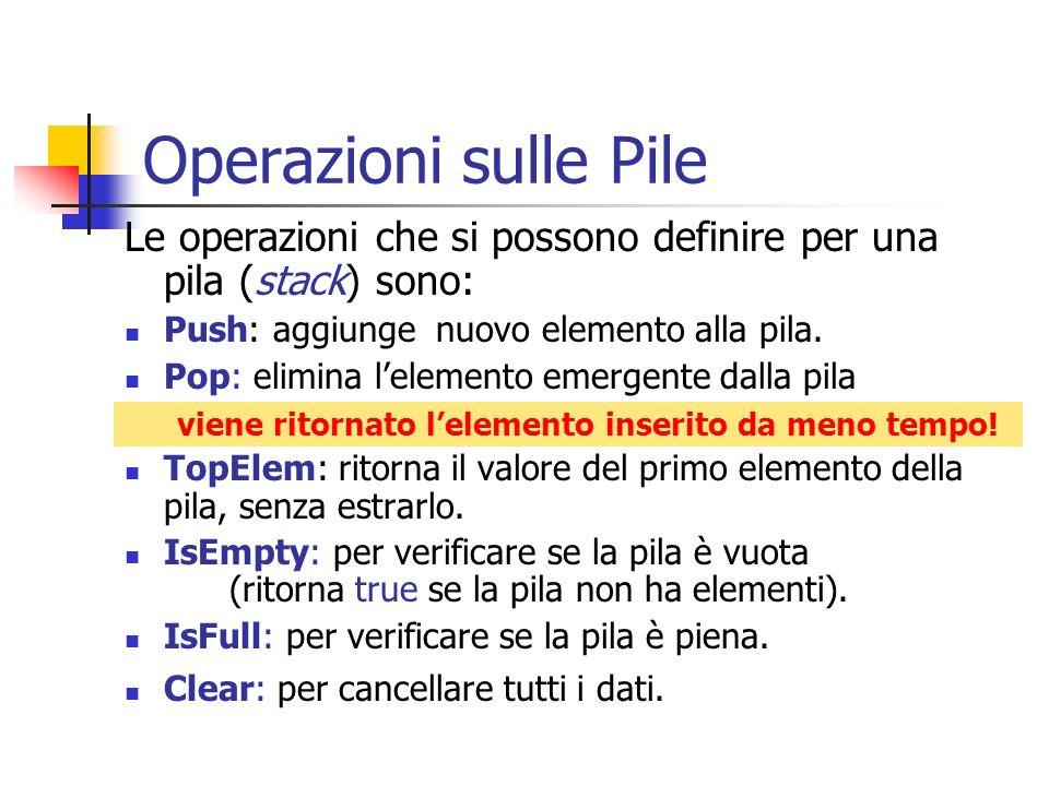 Operazioni sulle Pile Le operazioni che si possono definire per una pila (stack) sono: Push: aggiunge nuovo elemento alla pila.